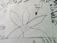 this is a flower